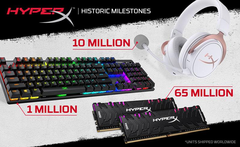 HyperX ventas 2019 record