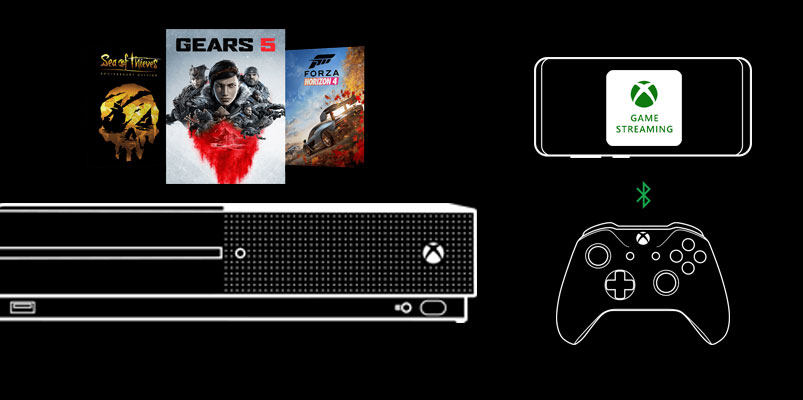 Xbox Console Streaming US