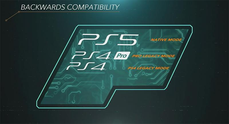 PS5 compatibilidad