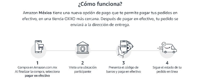 Amazon OXXO como pagar