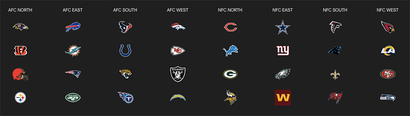 NFL y Betcris 2020