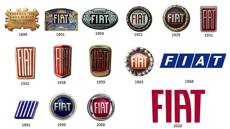Logo-Fiat-historia