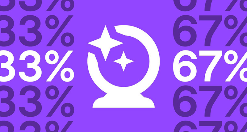Twitch Predictions; una forma para interactuar con los creadores
