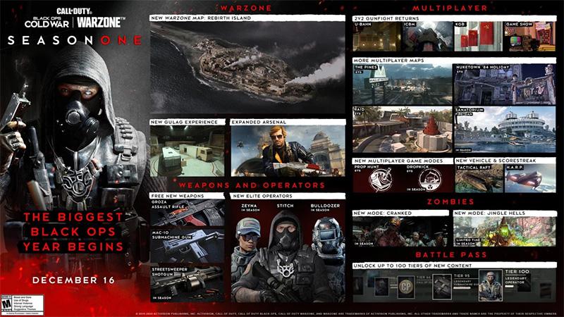 Contenido Black Ops Cold War Temporada Uno