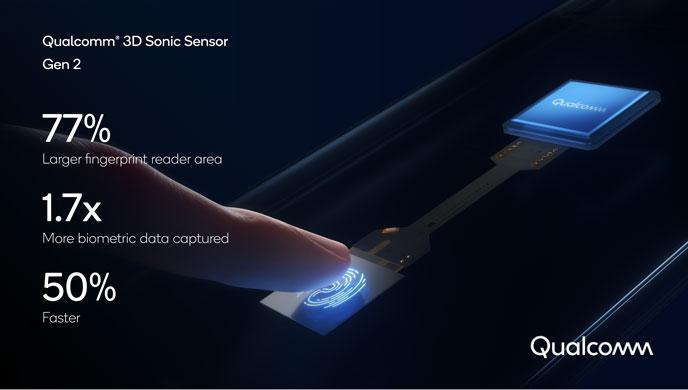 3D Sonic Sensor Gen 2 CES 2021