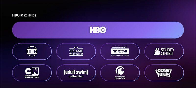 HBO Max Hubs Estados Unidos