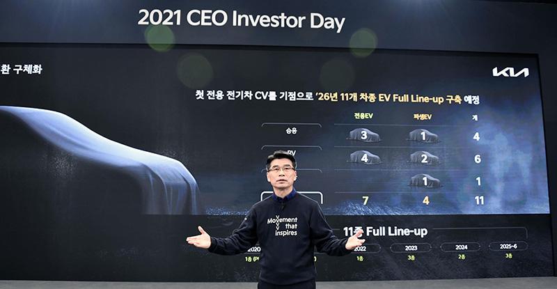 KIA Plan S 2021