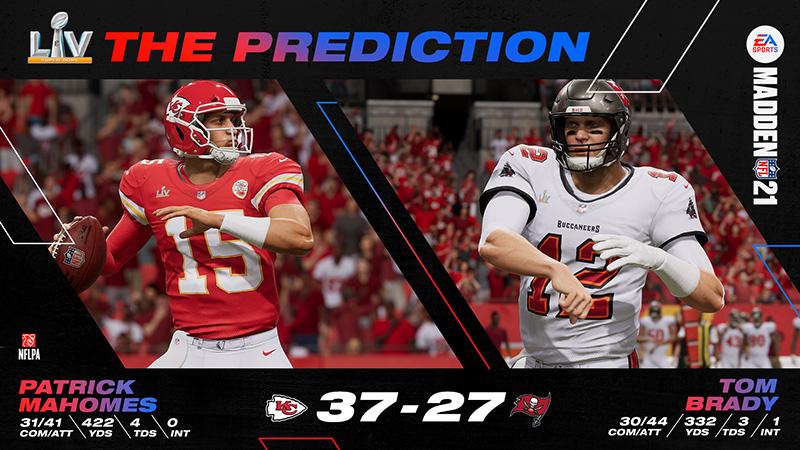 Super Bowl LV resultados