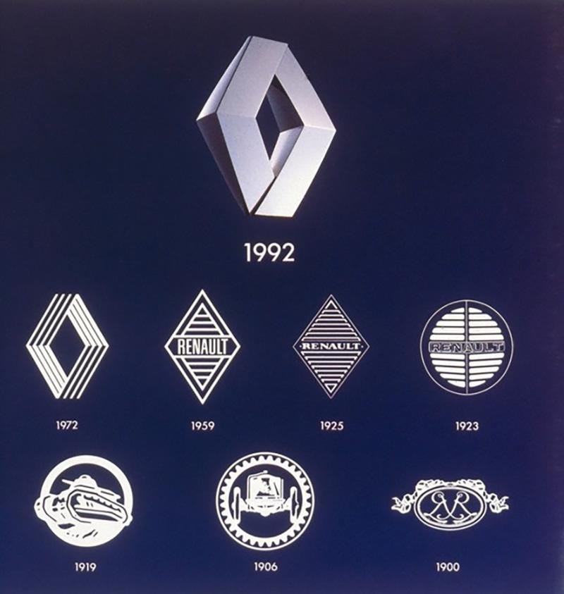 Renault logo hasta 1992