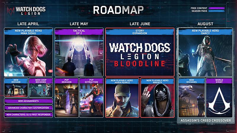 Watch Dogs Legion Postlanzamiento DLC