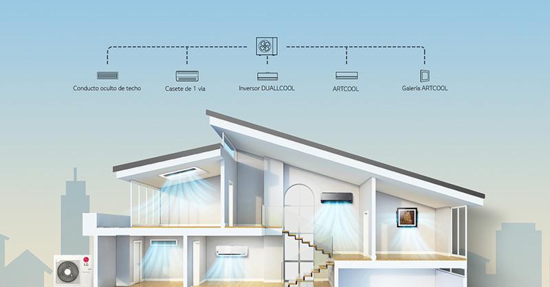 LG HVAC hogar