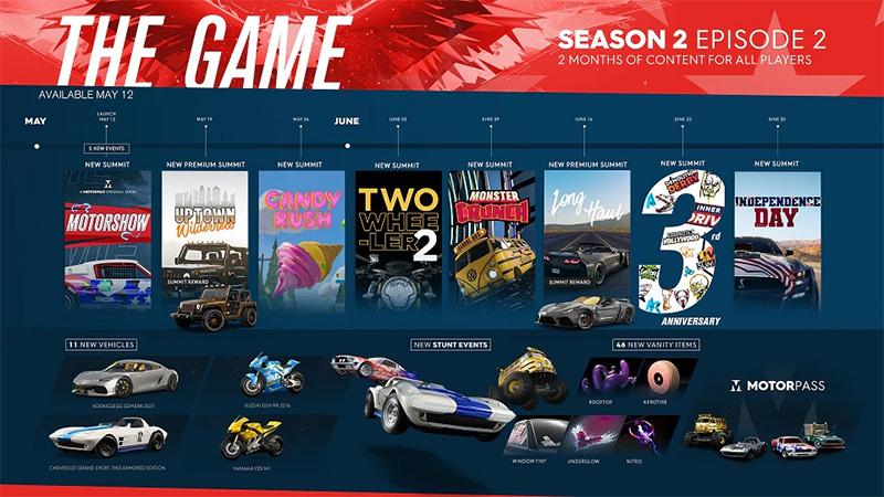 Temporada Dos Episodio Dos The Game de The Crew 2 contenido