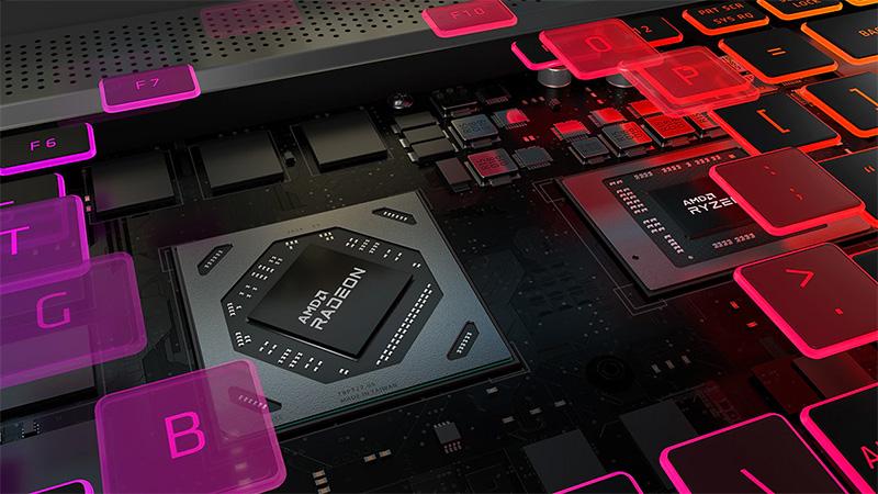 Funciones AMD Radeon RX 6000M