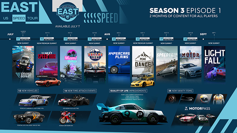 Contenido The Crew 2 Temporada Tres, Episodio Uno US Speed Tour East