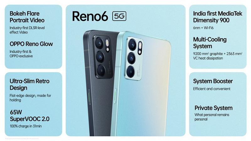 Oppo Reno6 5G especificaciones