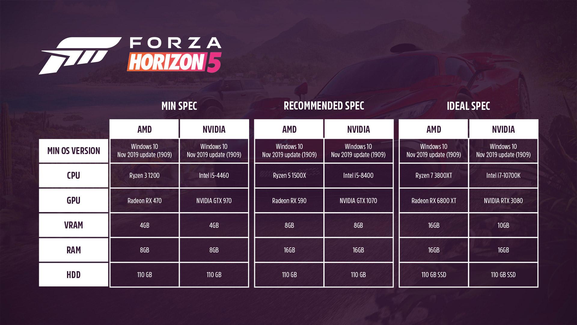 Forza Horizon 5 especificaciones